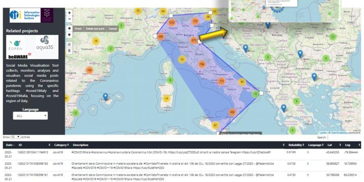Visualisation Tool for monitoring Italian tweets concerning COVID19