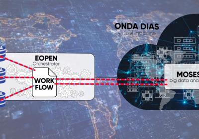 EOPEN – ONDA – MOSES CWD Use Case